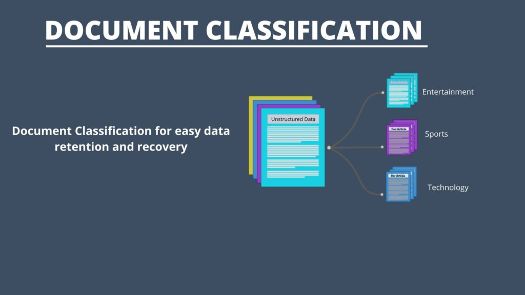DOCUMENTCLASSIFICATION
